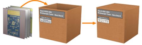 Box_ItemID_RevisionID_InitialRelease